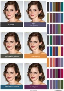 Farebný typ Emy Watson - ukážka virtuálnej farebnej typológie