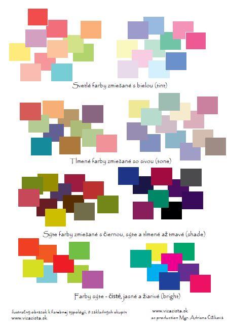 farebná typológia 12 farebných typov sa mení