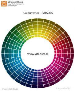 Chytrá farebná typológia - shades, tmavé farby
