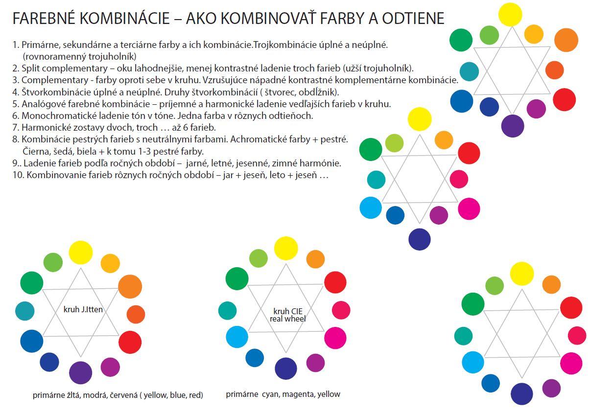 ako kombinovať farby - ktoré farby spolu ladia?